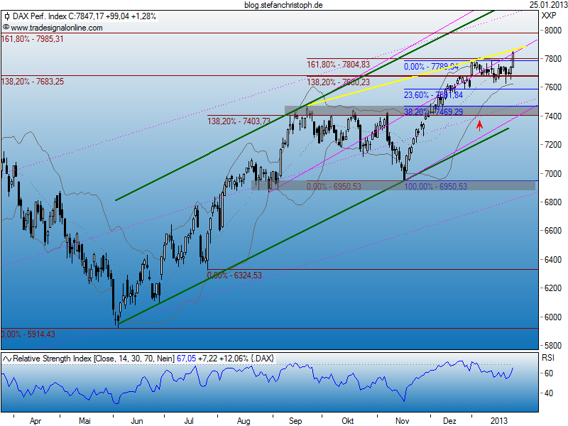 dax_25-01-2013.png