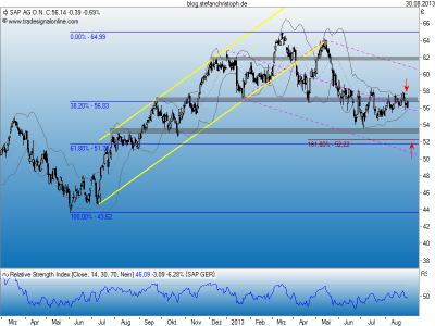 SAP_30-08-2013