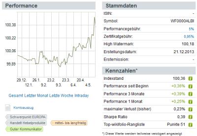 Performance_05-2014