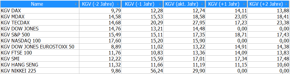 KGV_KW50_2014