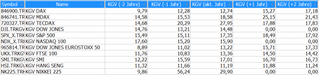 KGV_KW14_2015