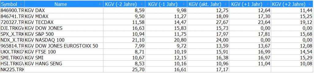 KGV KW26_2016